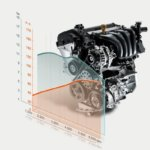 Двигатель Хендай Солярис 1.4 л. устройство ГРМ, технические характеристики