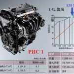 Двигатель G4FC Hyundai Solaris 1.6