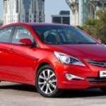 Размеры колес Hyundai Solaris — Таблицы размеров