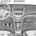 Описание приборной панели и значков на Hyundai Solaris и других марках, ремонт панели
